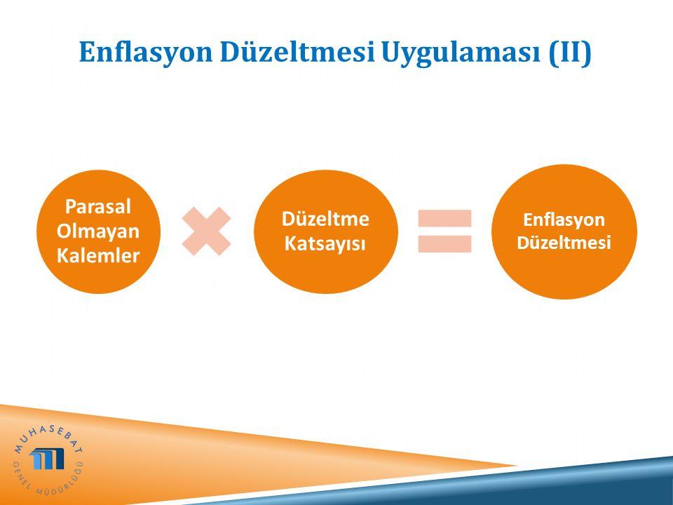 Enflasyon Düzeltmesi Uygulaması (II) Parasal Olmayan Kalemler Düzeltme Katsayısı Enflasyon Düzeltmesi