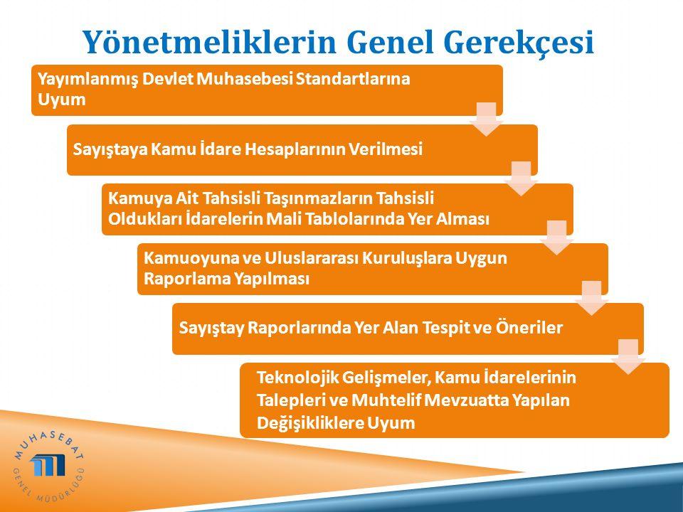 Yönetmeliklerin Genel Gerekçesi Yayımlanmış Devlet Muhasebesi Standartlarına Uyum Sayıştaya Kamu İdare Hesaplarının Verilmesi Kamuya Ait Tahsisli Taşı