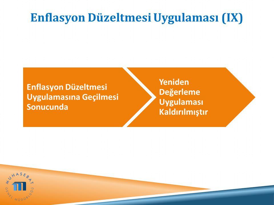 Enflasyon Düzeltmesi Uygulaması (IX) Enflasyon Düzeltmesi Uygulamasına Geçilmesi Sonucunda Yeniden Değerleme Uygulaması Kaldırılmıştır