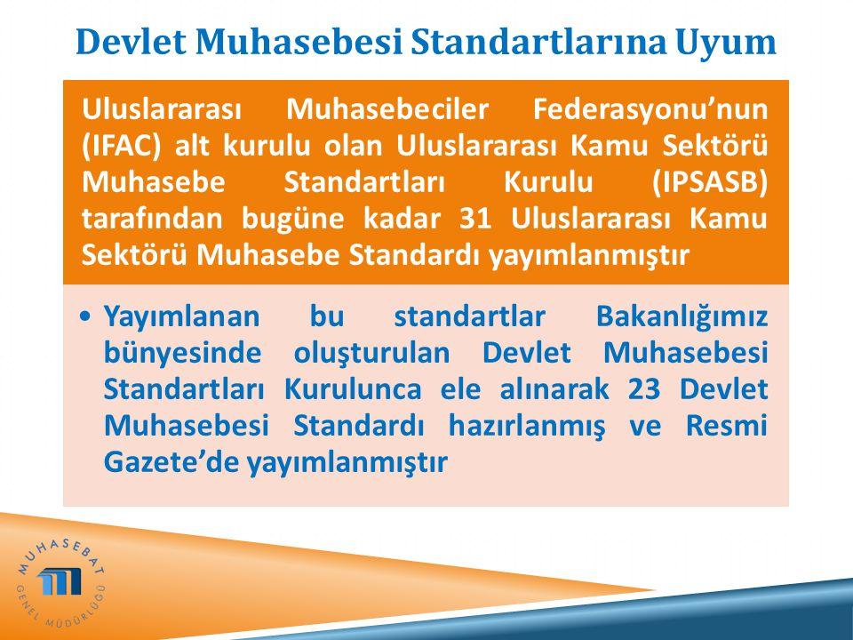Yayımlanan Devlet Muhasebesi Standartları DMS No.