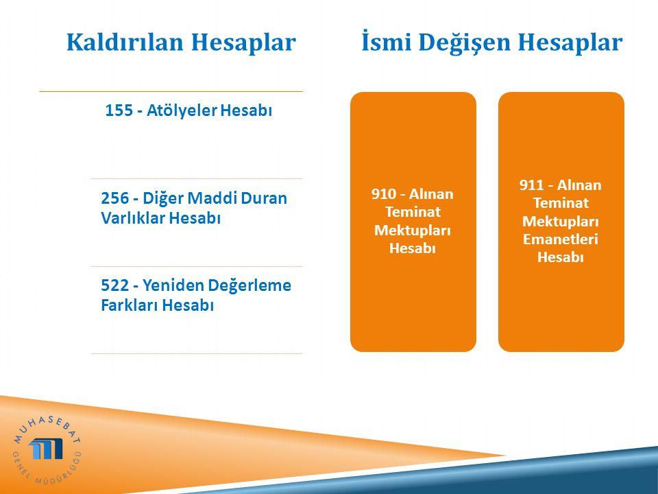 İsmi Değişen Hesaplar 910 - Alınan Teminat Mektupları Hesabı 911 - Alınan Teminat Mektupları Emanetleri Hesabı Kaldırılan Hesaplar 155 - Atölyeler Hes