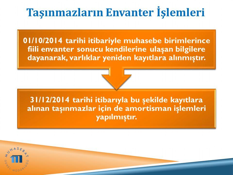 Taşınmazların Envanter İşlemleri 31/12/2014 tarihi itibarıyla bu şekilde kayıtlara alınan taşınmazlar için de amortisman işlemleri yapılmıştır. 01/10/