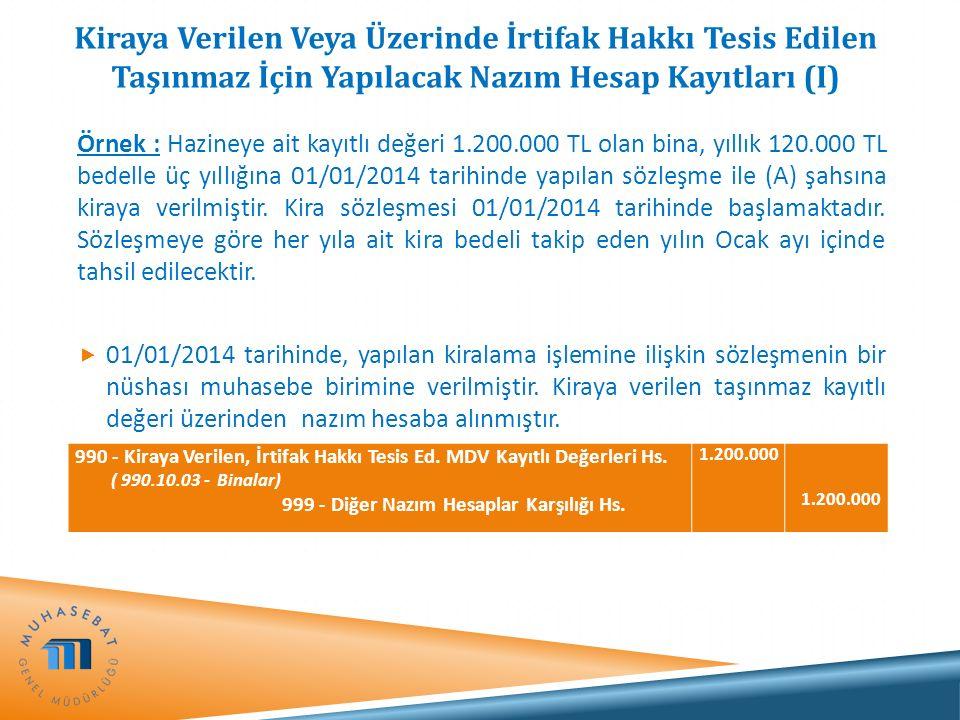Kiraya Verilen Veya Üzerinde İrtifak Hakkı Tesis Edilen Taşınmaz İçin Yapılacak Nazım Hesap Kayıtları (I) Örnek : Hazineye ait kayıtlı değeri 1.200.00