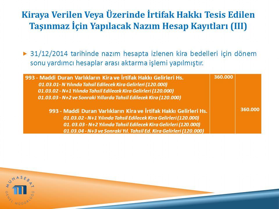 Kiraya Verilen Veya Üzerinde İrtifak Hakkı Tesis Edilen Taşınmaz İçin Yapılacak Nazım Hesap Kayıtları (III)  31/12/2014 tarihinde nazım hesapta izlen