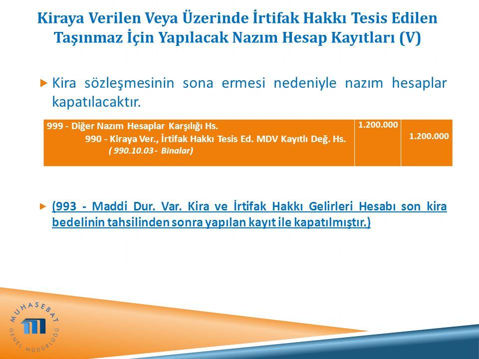 Kiraya Verilen Veya Üzerinde İrtifak Hakkı Tesis Edilen Taşınmaz İçin Yapılacak Nazım Hesap Kayıtları (V)  Kira sözleşmesinin sona ermesi nedeniyle n