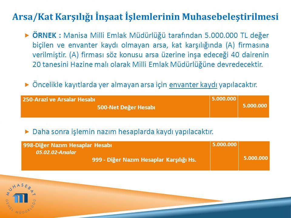 Arsa/Kat Karşılığı İnşaat İşlemlerinin Muhasebeleştirilmesi  ÖRNEK : Manisa Milli Emlak Müdürlüğü tarafından 5.000.000 TL değer biçilen ve envanter k