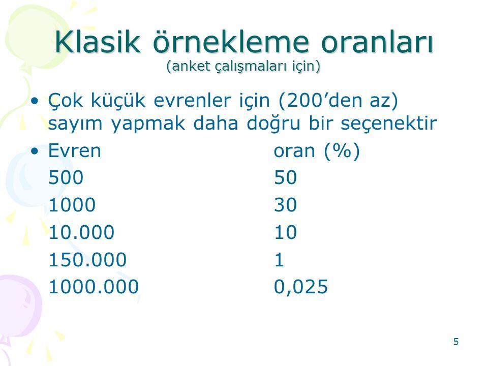 Klasik örnekleme oranları (anket çalışmaları için) Çok küçük evrenler için (200'den az) sayım yapmak daha doğru bir seçenektir Evrenoran (%) 500 50 10