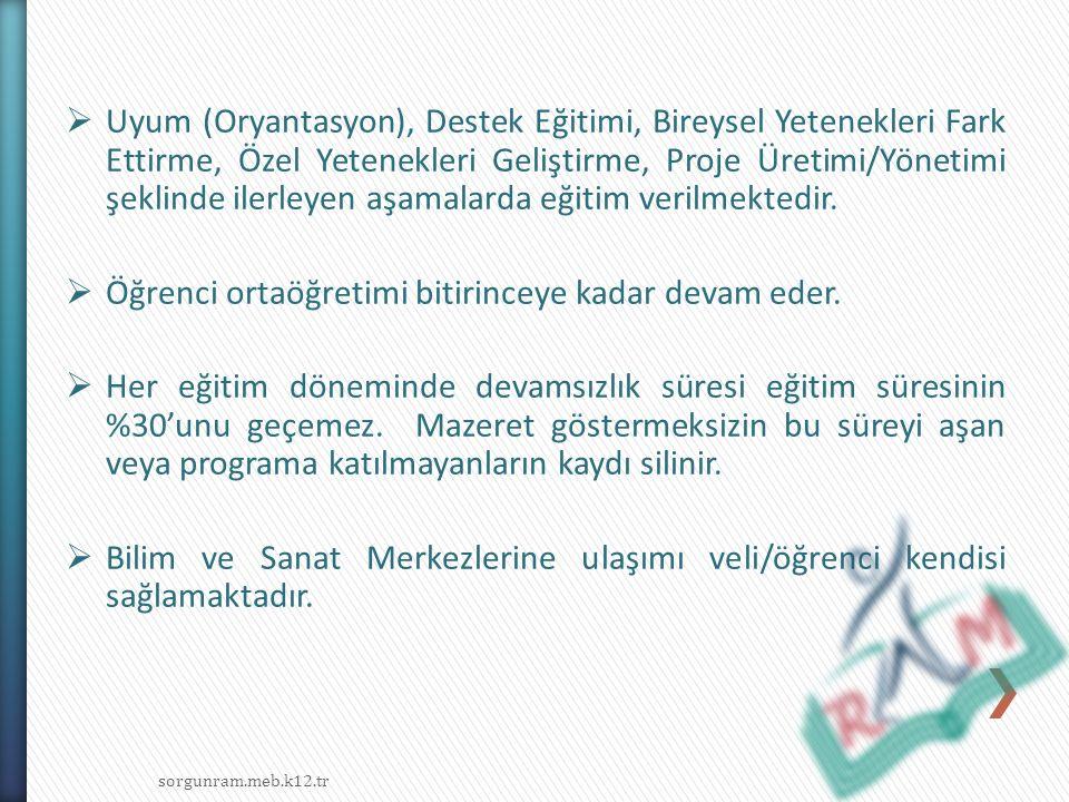 sorgunram.meb.k12.tr ADAY GÖSTERME  3.ve 4.