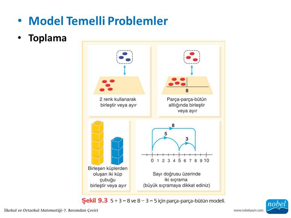 Model Temelli Problemler Toplama