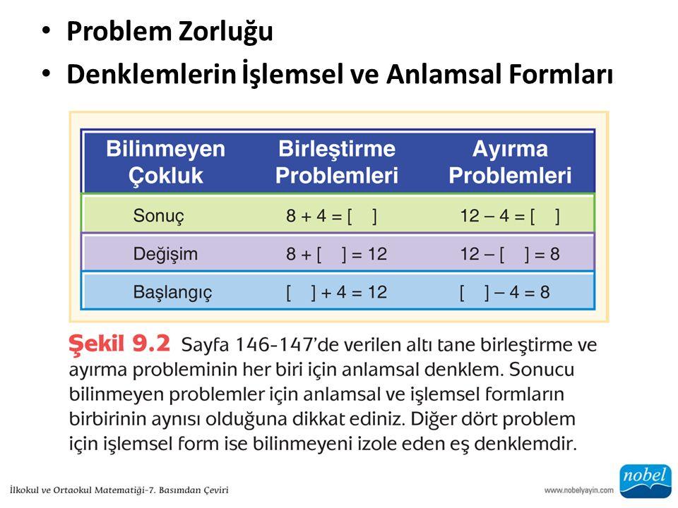 Problem Zorluğu Denklemlerin İşlemsel ve Anlamsal Formları