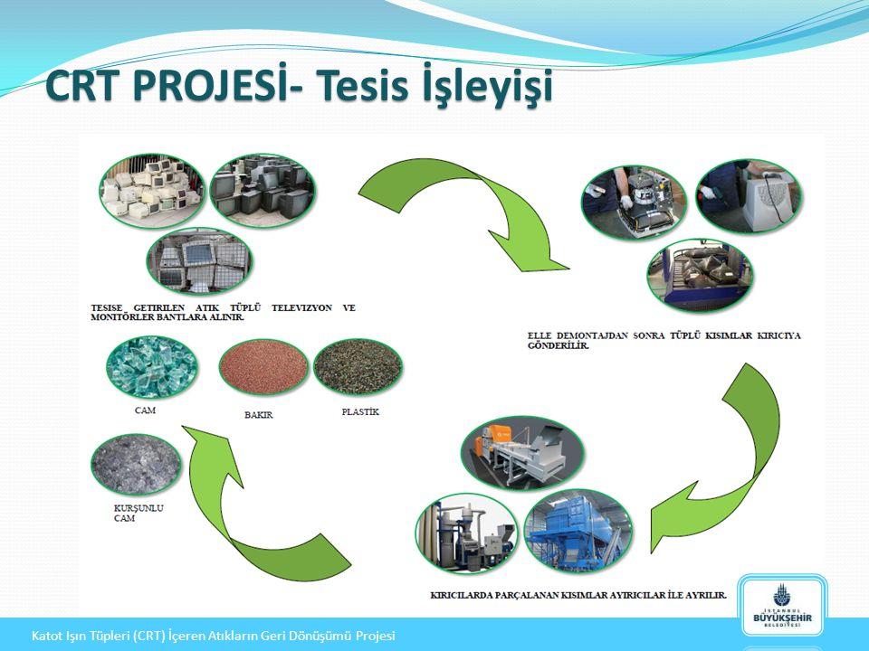 CRT PROJESİ- Tesis İşleyişi Katot Işın Tüpleri (CRT) İçeren Atıkların Geri Dönüşümü Projesi