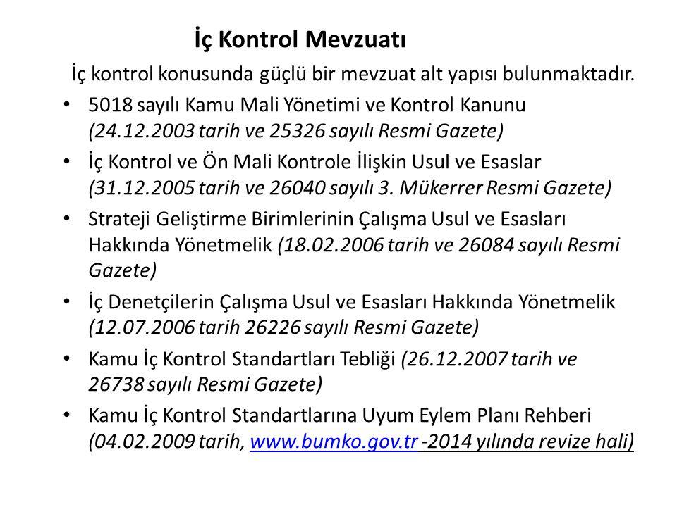İç Kontrol Mevzuatı İç kontrol konusunda güçlü bir mevzuat alt yapısı bulunmaktadır. 5018 sayılı Kamu Mali Yönetimi ve Kontrol Kanunu (24.12.2003 tari