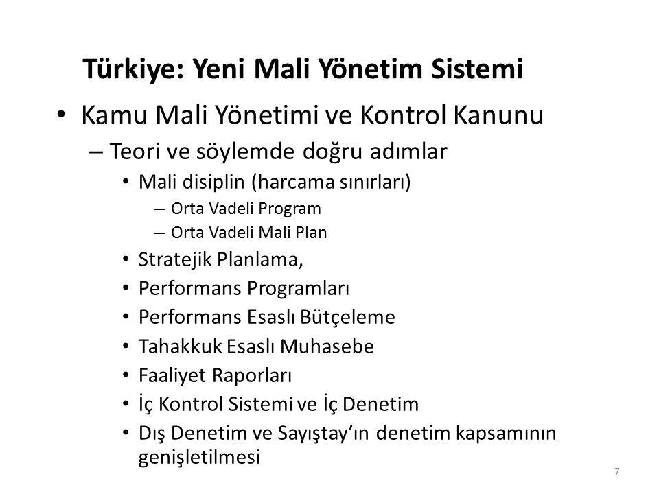 Türkiye: Yeni Mali Yönetim Sistemi Kamu Mali Yönetimi ve Kontrol Kanunu – Teori ve söylemde doğru adımlar Mali disiplin (harcama sınırları) – Orta Vadeli Program – Orta Vadeli Mali Plan Stratejik Planlama, Performans Programları Performans Esaslı Bütçeleme Tahakkuk Esaslı Muhasebe Faaliyet Raporları İç Kontrol Sistemi ve İç Denetim Dış Denetim ve Sayıştay'ın denetim kapsamının genişletilmesi 7