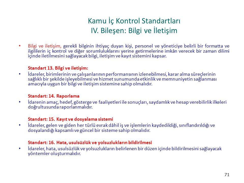 Kamu İç Kontrol Standartları IV. Bileşen: Bilgi ve İletişim Bilgi ve iletişim, gerekli bilginin ihtiyaç duyan kişi, personel ve yöneticiye belirli bir