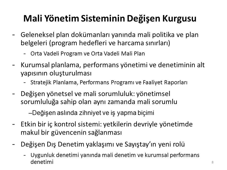 Mali Yönetim Sisteminin Değişen Kurgusu  Geleneksel plan dokümanları yanında mali politika ve plan belgeleri (program hedefleri ve harcama sınırları)  Orta Vadeli Program ve Orta Vadeli Mali Plan  Kurumsal planlama, performans yönetimi ve denetiminin alt yapısının oluşturulması  Stratejik Planlama, Performans Programı ve Faaliyet Raporları  Değişen yönetsel ve mali sorumluluk: yönetimsel sorumluluğa sahip olan aynı zamanda mali sorumlu –Değişen aslında zihniyet ve iş yapma biçimi  Etkin bir iç kontrol sistemi: yetkilerin devriyle yönetimde makul bir güvencenin sağlanması  Değişen Dış Denetim yaklaşımı ve Sayıştay'ın yeni rolü  Uygunluk denetimi yanında mali denetim ve kurumsal performans denetimi 8