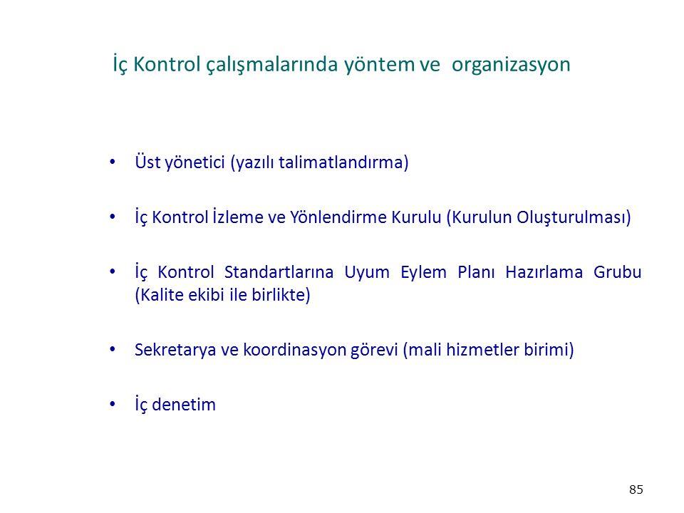 İç Kontrol çalışmalarında yöntem ve organizasyon Üst yönetici (yazılı talimatlandırma) İç Kontrol İzleme ve Yönlendirme Kurulu (Kurulun Oluşturulması) İç Kontrol Standartlarına Uyum Eylem Planı Hazırlama Grubu (Kalite ekibi ile birlikte) Sekretarya ve koordinasyon görevi (mali hizmetler birimi) İç denetim 85