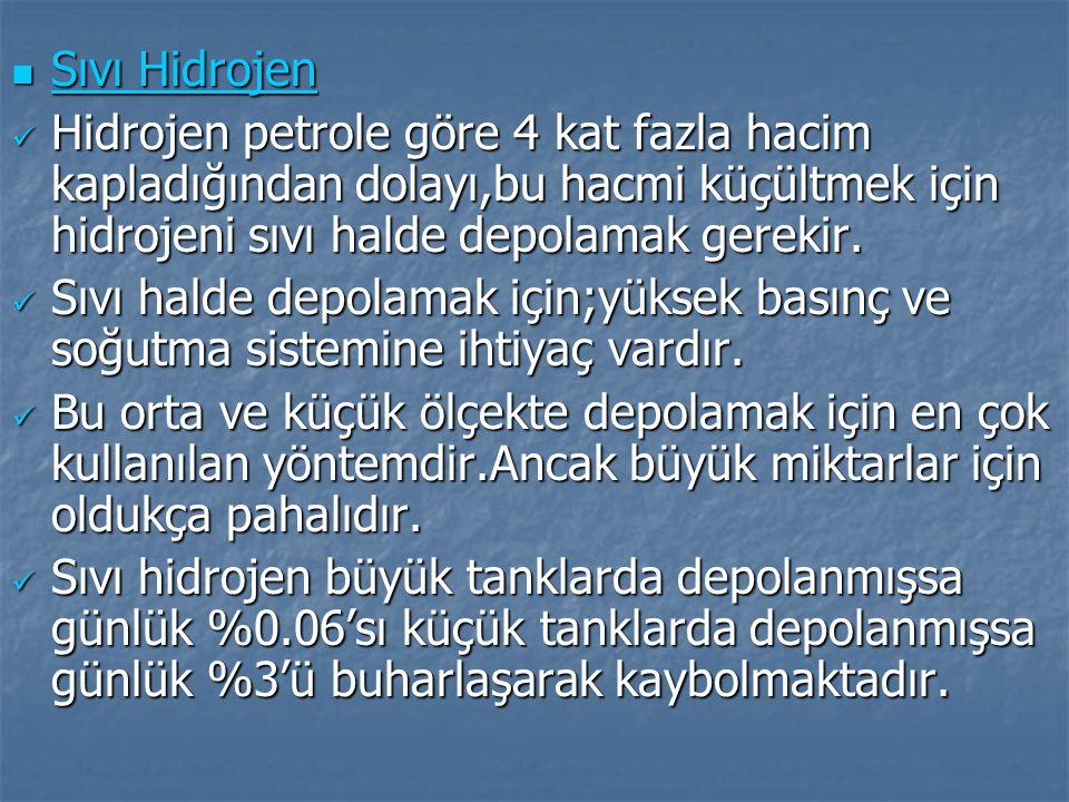 Sıvı Hidrojen Sıvı Hidrojen Hidrojen petrole göre 4 kat fazla hacim kapladığından dolayı,bu hacmi küçültmek için hidrojeni sıvı halde depolamak gereki