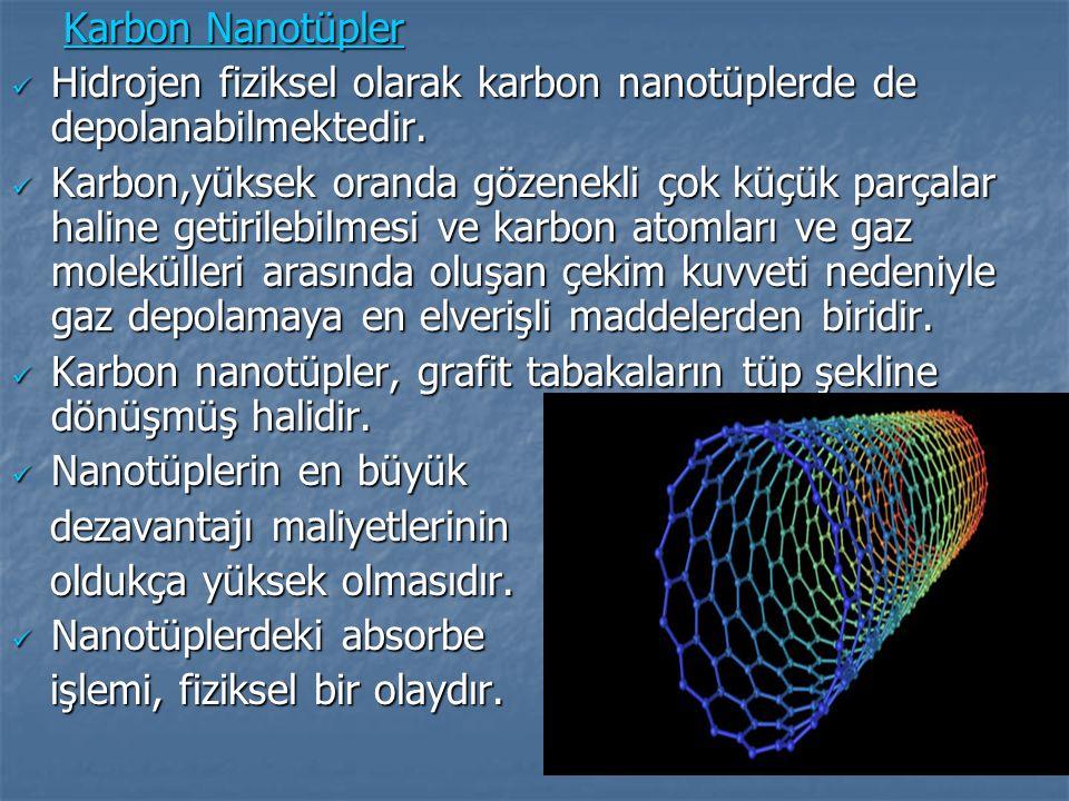 Karbon Nanotüpler Karbon Nanotüpler Hidrojen fiziksel olarak karbon nanotüplerde de depolanabilmektedir. Hidrojen fiziksel olarak karbon nanotüplerde