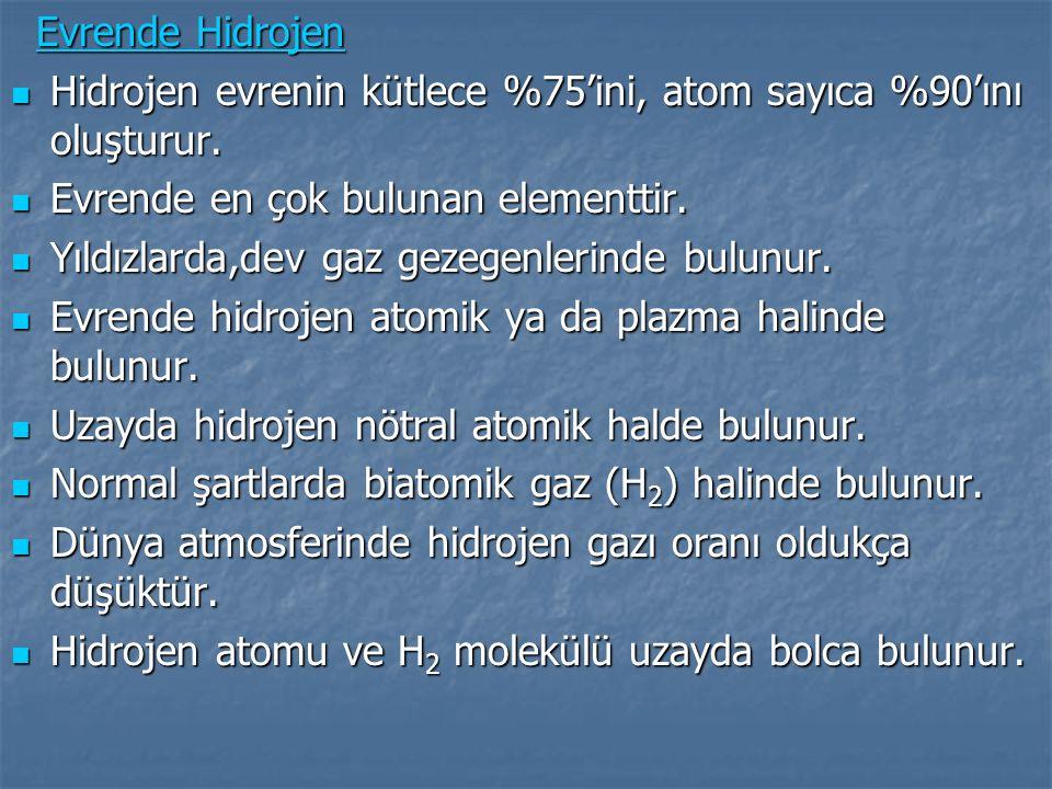 Evrende Hidrojen Evrende Hidrojen Hidrojen evrenin kütlece %75'ini, atom sayıca %90'ını oluşturur. Hidrojen evrenin kütlece %75'ini, atom sayıca %90'ı