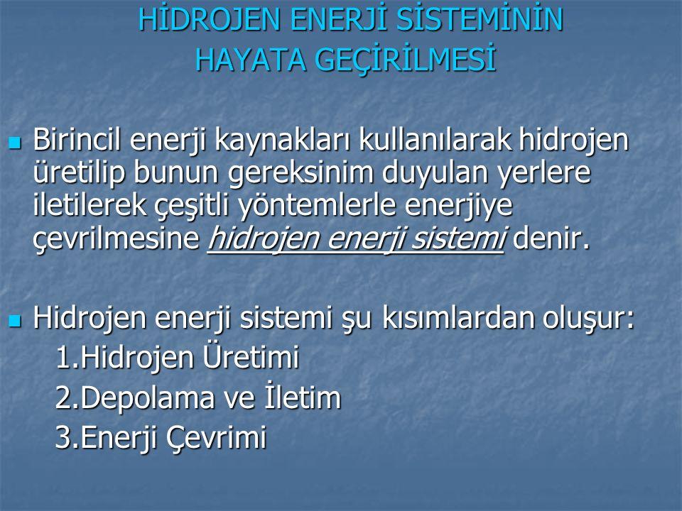 HİDROJEN ENERJİ SİSTEMİNİN HİDROJEN ENERJİ SİSTEMİNİN HAYATA GEÇİRİLMESİ HAYATA GEÇİRİLMESİ Birincil enerji kaynakları kullanılarak hidrojen üretilip