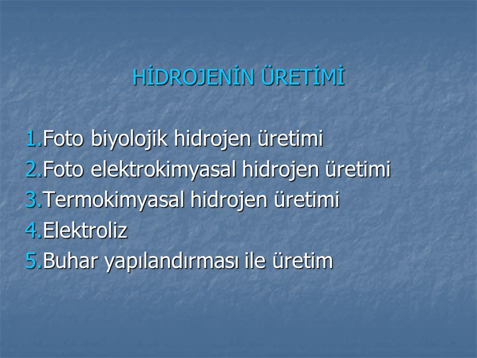 HİDROJENİN ÜRETİMİ 1.Foto biyolojik hidrojen üretimi 1.Foto biyolojik hidrojen üretimi 2.Foto elektrokimyasal hidrojen üretimi 2.Foto elektrokimyasal