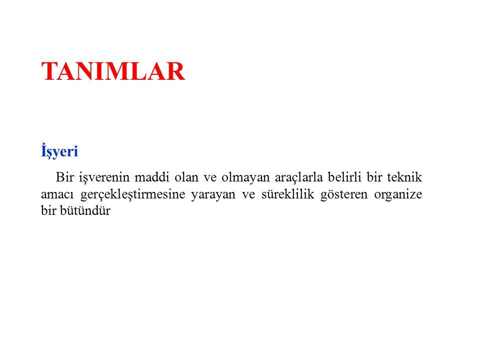 İSG'NİN TÜRKİYE'DEKİ TARİHSEL GELİŞİMİ 19.