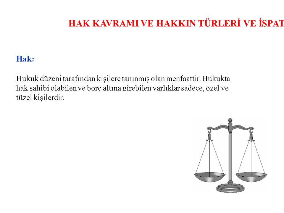 HAK KAVRAMI VE HAKKIN TÜRLERİ VE İSPATI Hak: Hukuk düzeni tarafından kişilere tanınmış olan menfaattir. Hukukta hak sahibi olabilen ve borç altına gir