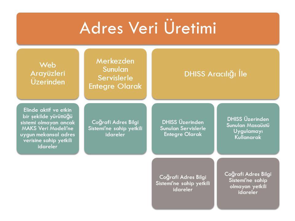 Adres Veri Üretimi Web Arayüzleri Üzerinden Elinde aktif ve etkin bir şekilde yürüttü ğ ü sistemi olmayan ancak MAKS Veri Modeli'ne uygun mekansal adr