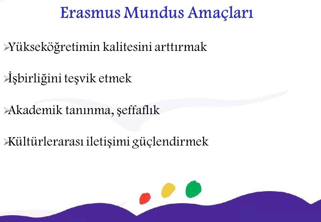 Erasmus Mundus Amaçları  Yüksekö ğ retimin kalitesini arttırmak  İş birli ğ ini te ş vik etmek  Akademik tanınma, ş effaflık  Kültürlerarası ileti ş imi güçlendirmek