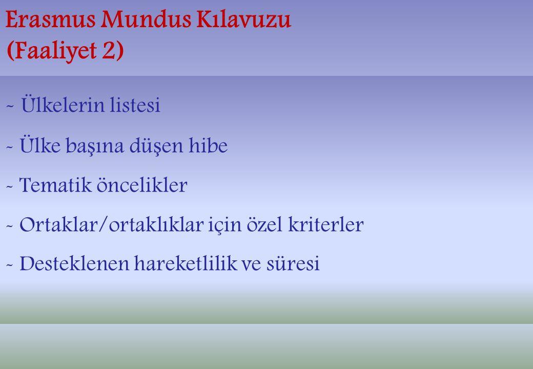 Erasmus Mundus Kılavuzu (Faaliyet 2) - Ülkelerin listesi - Ülke ba ş ına dü ş en hibe - Tematik öncelikler - Ortaklar/ortaklıklar için özel kriterler - Desteklenen hareketlilik ve süresi