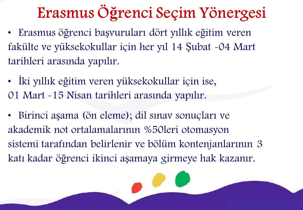 Erasmus Ö ğ renci Seçim Yönergesi Erasmus ö ğ renci ba ş vuruları dört yıllık e ğ itim veren fakülte ve yüksekokullar için her yıl 14 Ş ubat -04 Mart tarihleri arasında yapılır.