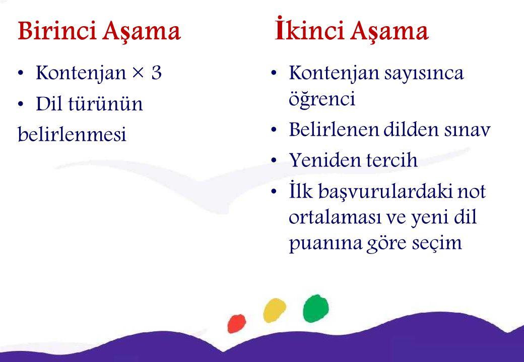 Birinci A ş ama Kontenjan × 3 Dil türünün belirlenmesi İkinci Aşama Kontenjan sayısınca öğrenci Belirlenen dilden sınav Yeniden tercih İlk başvurulardaki not ortalaması ve yeni dil puanına göre seçim