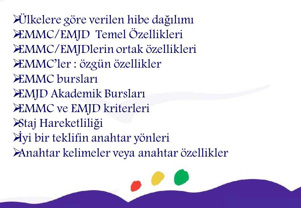  Ülkelere göre verilen hibe da ğ ılımı  EMMC/EMJD Temel Özellikleri  EMMC/EMJDlerin ortak özellikleri  EMMC'ler : özgün özellikler  EMMC bursları  EMJD Akademik Bursları  EMMC ve EMJD kriterleri  Staj Hareketlili ğ i  İ yi bir teklifin anahtar yönleri  Anahtar kelimeler veya anahtar özellikler
