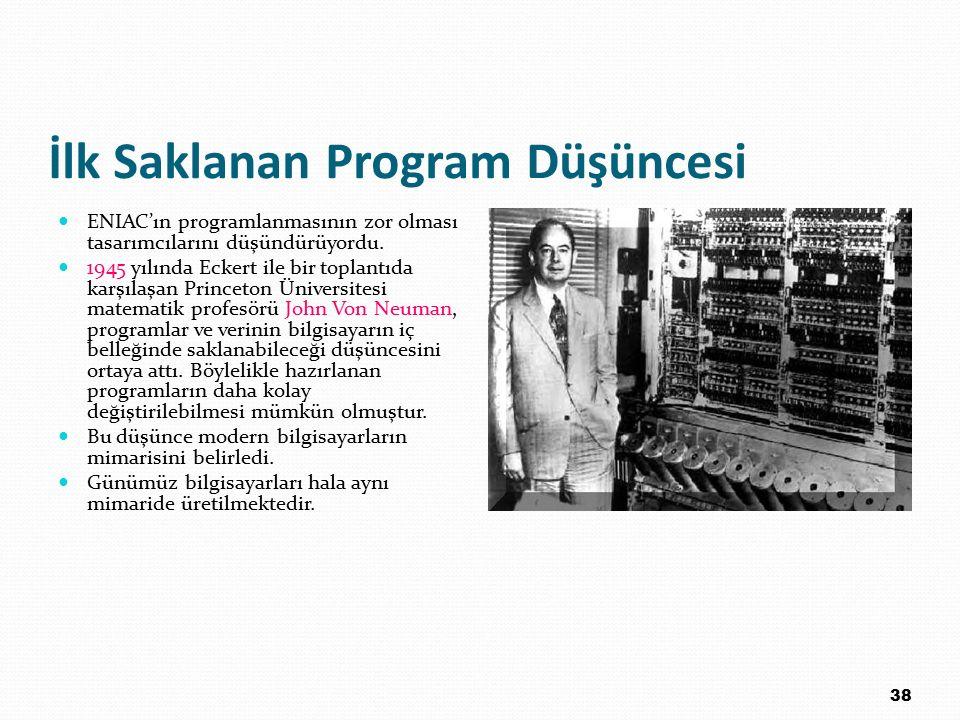 İlk Saklanan Program Düşüncesi ENIAC'ın programlanmasının zor olması tasarımcılarını düşündürüyordu. 1945 yılında Eckert ile bir toplantıda karşılaşan