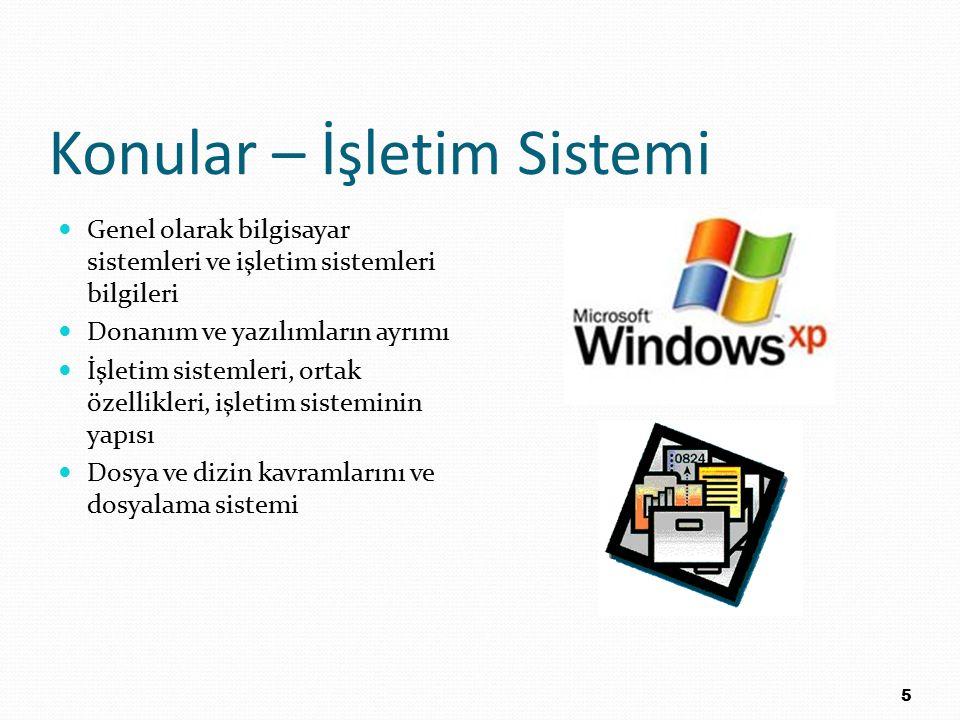 Konular – İşletim Sistemi Genel olarak bilgisayar sistemleri ve işletim sistemleri bilgileri Donanım ve yazılımların ayrımı İşletim sistemleri, ortak