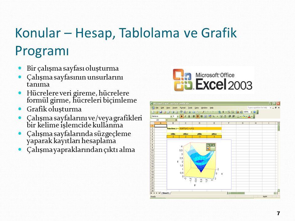 Konular – Hesap, Tablolama ve Grafik Programı Bir çalışma sayfası oluşturma Çalışma sayfasının unsurlarını tanıma Hücrelere veri gireme, hücrelere for