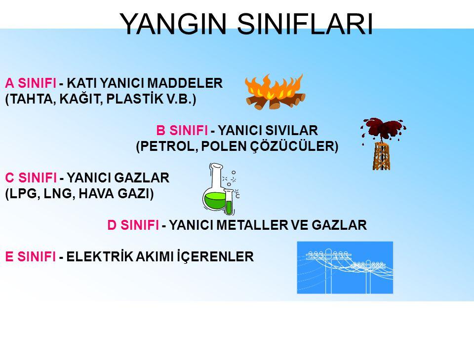 A SINIFI - KATI YANICI MADDELER (TAHTA, KAĞIT, PLASTİK V.B.) B SINIFI - YANICI SIVILAR (PETROL, POLEN ÇÖZÜCÜLER) C SINIFI - YANICI GAZLAR (LPG, LNG, H