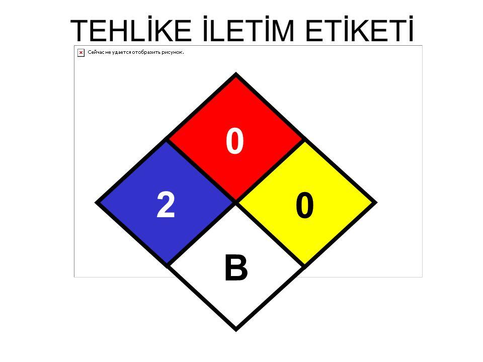 TEHLİKE İLETİM ETİKETİ 2 0 0 B