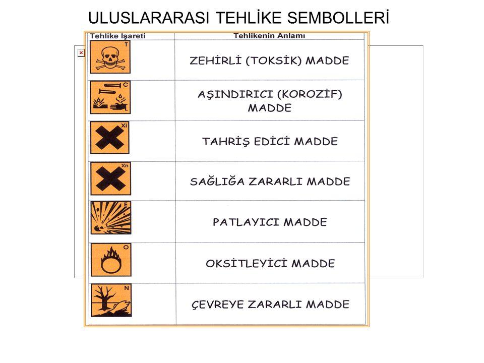 ULUSLARARASI TEHLİKE SEMBOLLERİ