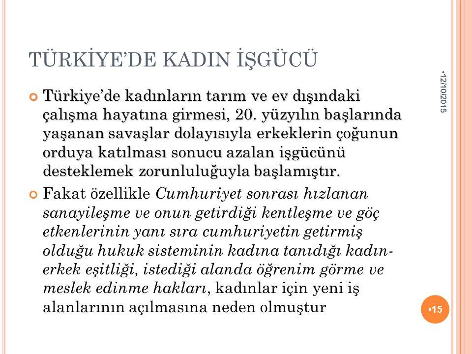 TÜRKİYE'DE KADIN İŞGÜCÜ Türkiye'de kadınların tarım ve ev dışındaki çalışma hayatına girmesi, 20. yüzyılın başlarında yaşanan savaşlar dolayısıyla erk