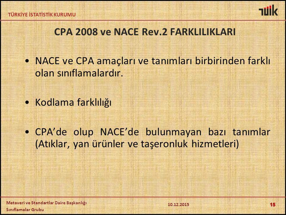 TÜRKİYE İSTATİSTİK KURUMU Metaveri ve Standartlar Daire Başkanlığı Sınıflamalar Grubu CPA 2008 ve NACE Rev.2 FARKLILIKLARI NACE ve CPA amaçları ve tan