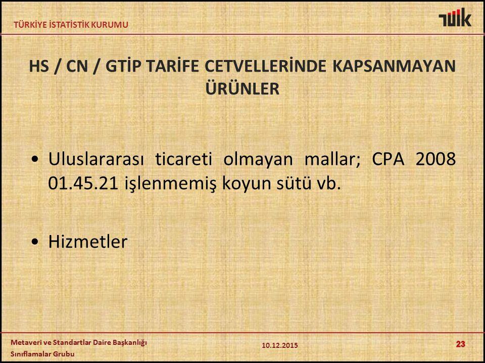 TÜRKİYE İSTATİSTİK KURUMU Metaveri ve Standartlar Daire Başkanlığı Sınıflamalar Grubu Metaveri ve Standartlar Daire Başkanlığı Sınıflamalar Grubu HS / CN / GTİP TARİFE CETVELLERİNDE KAPSANMAYAN ÜRÜNLER Uluslararası ticareti olmayan mallar; CPA 2008 01.45.21 işlenmemiş koyun sütü vb.