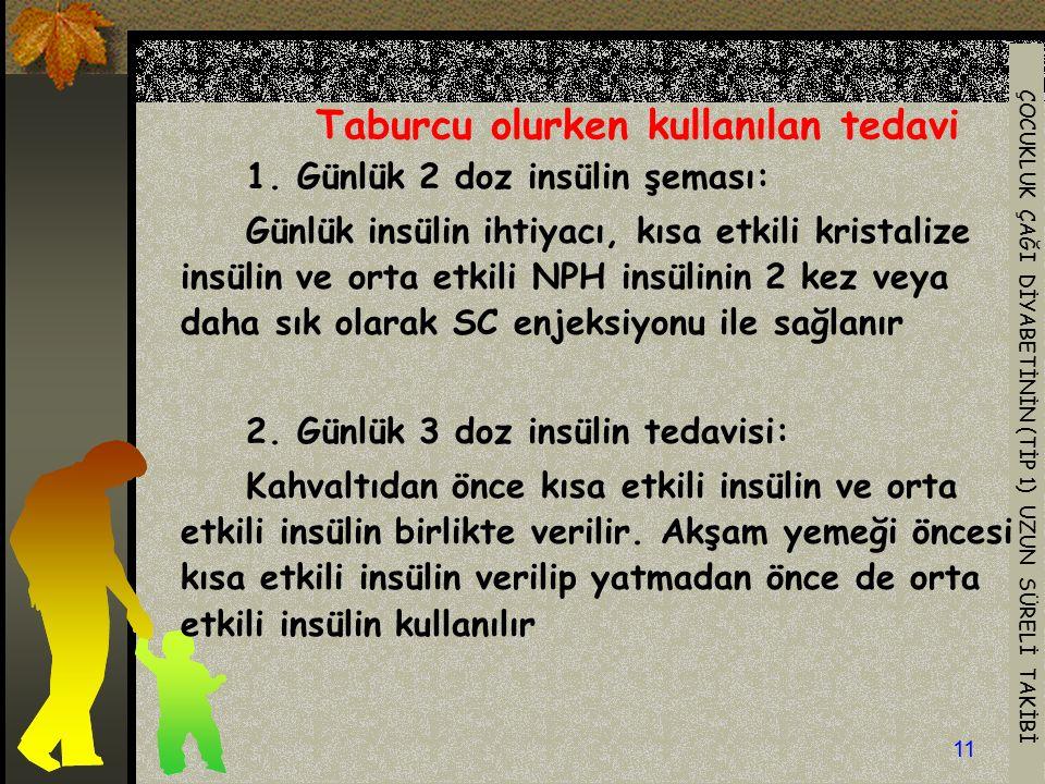 ÇOCUKLUK ÇAĞI DİYABETİNİN (TİP 1) UZUN SÜRELİ TAKİBİ 11 Taburcu olurken kullanılan tedavi 1. Günlük 2 doz insülin şeması: Günlük insülin ihtiyacı, kıs