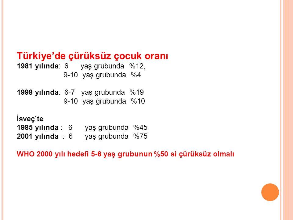 Türkiye'de çürüksüz çocuk oranı 1981 yılında: 6 yaş grubunda %12, 9-10 yaş grubunda %4 1998 yılında: 6-7 yaş grubunda %19 9-10 yaş grubunda %10 İsveç'