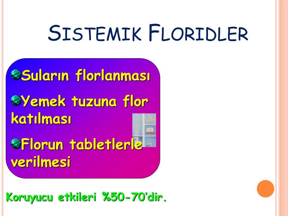 S ISTEMIK F LORIDLER Suların florlanması Yemek tuzuna flor katılması Florun tabletlerle verilmesi Koruyucu etkileri %50-70'dir.