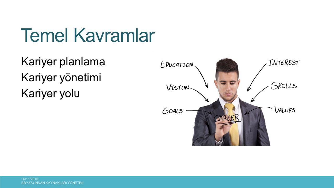 Temel Kavramlar Kariyer planlama Kariyer yönetimi Kariyer yolu 26/11/2015 BBY373 İNSAN KAYNAKLARı YÖNETIMI 4