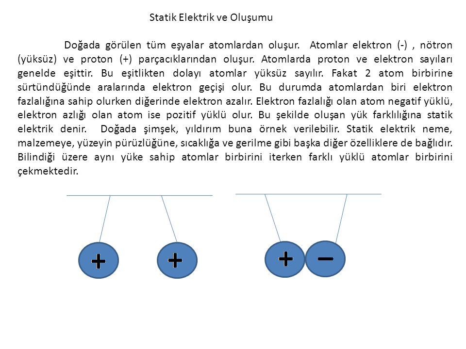 Statik Elektrik ve Oluşumu Doğada görülen tüm eşyalar atomlardan oluşur. Atomlar elektron (-), nötron (yüksüz) ve proton (+) parçacıklarından oluşur.