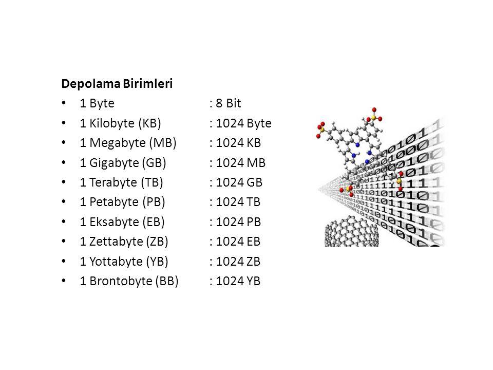 Depolama Birimleri 1 Byte : 8 Bit 1 Kilobyte (KB): 1024 Byte 1 Megabyte (MB): 1024 KB 1 Gigabyte (GB): 1024 MB 1 Terabyte (TB): 1024 GB 1 Petabyte (PB