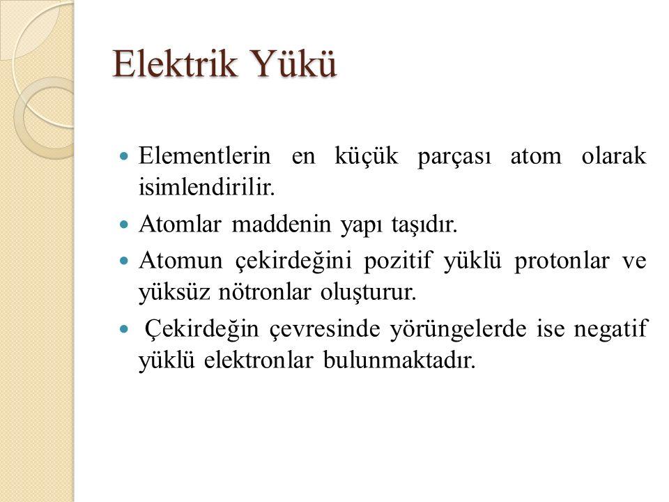 Elektrik Yükü Elementlerin en küçük parçası atom olarak isimlendirilir.