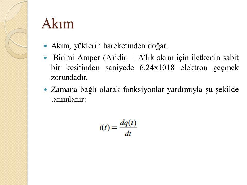 Akım Akım, yüklerin hareketinden doğar.Birimi Amper (A)'dir.